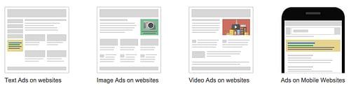 Google Display Network Advertising
